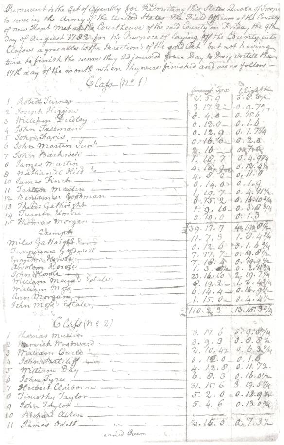 1782 classes 1-2