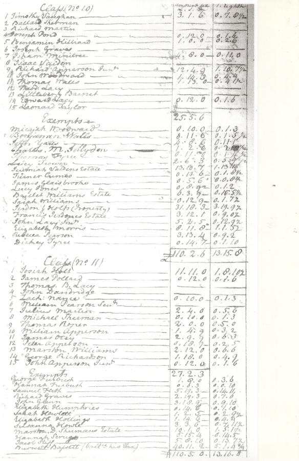 1782 classes 10-11