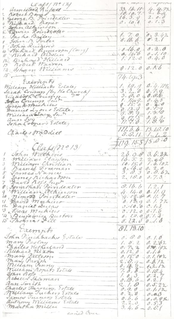 1782 classes 12-13
