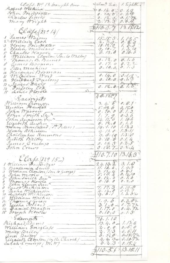 1782 classes 13-15