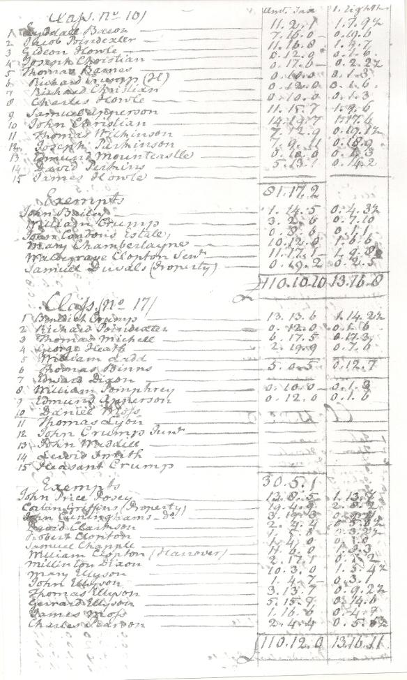 1782 classes 16-17