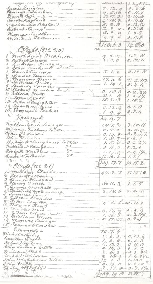 1782 classes 19-21