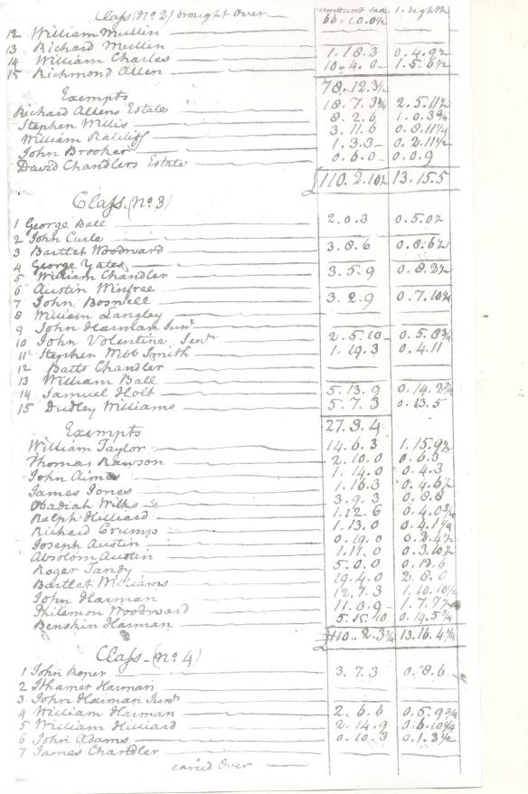 1782 classes 2-4