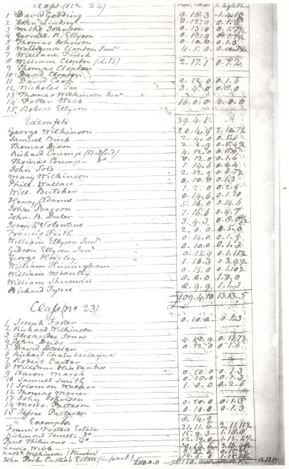 1782 classes 22-23