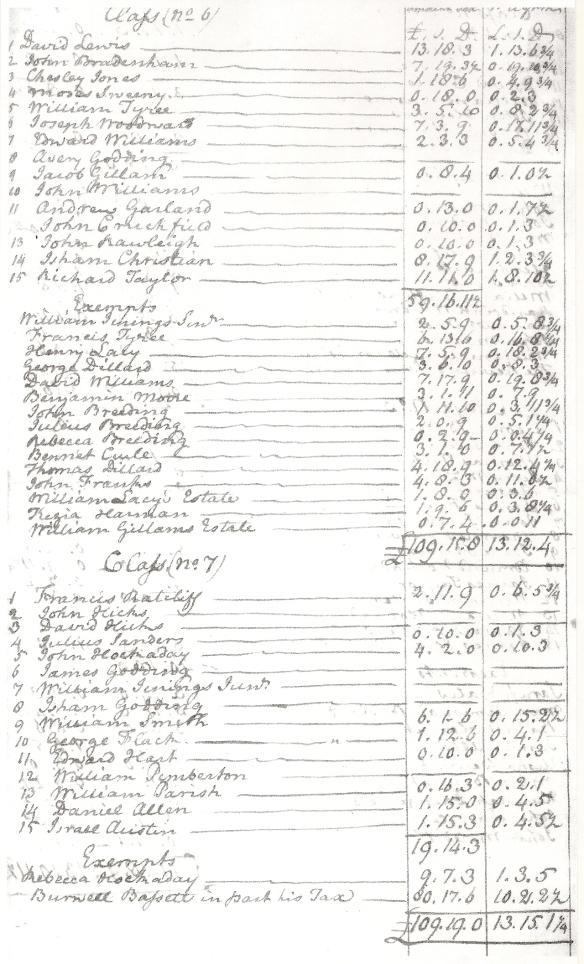 1782 classes 6-7