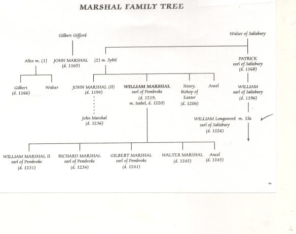Marshall Fam Tree and Longsword