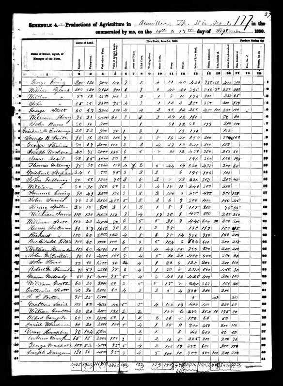 1850 Ag Production Wm Ryland