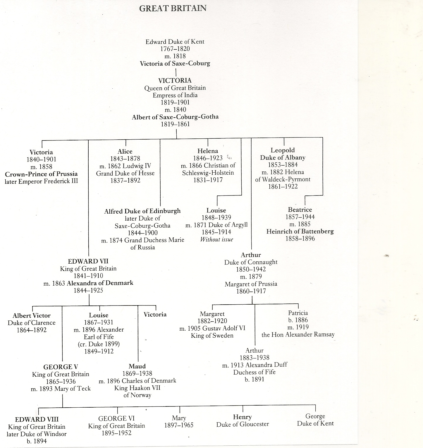 Timeline of the triumph of bourgeoisie live as free people genealogical tables gamestrikefo Image collections